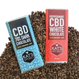 how long does CBD last in chocolate bars