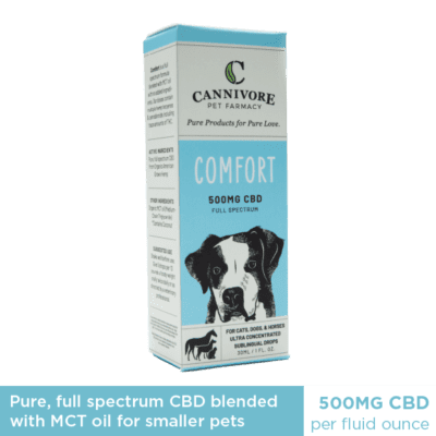 CBD for dogs; CBD for Pets
