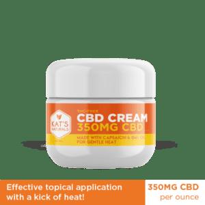CBD Creams and Topicals